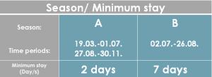 SD-13 Minimum Stay_en