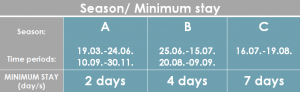 SD-16 Minimum Stay_en