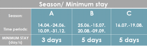 Minimum Stay SD-56